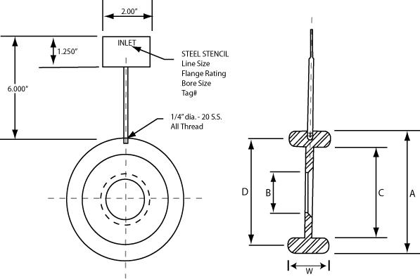 Uncategorised orifice plate flow meter wedge